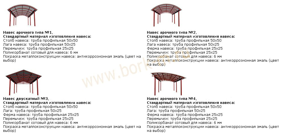 эскизы навесов:
